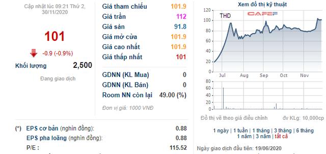 Thị giá trên 100.000 đồng, ThaiHoldings (THD) chào bán hơn 296 triệu cổ phiếu giá 10.000 đồng/cp cho cổ đông hiện hữu - Ảnh 1.