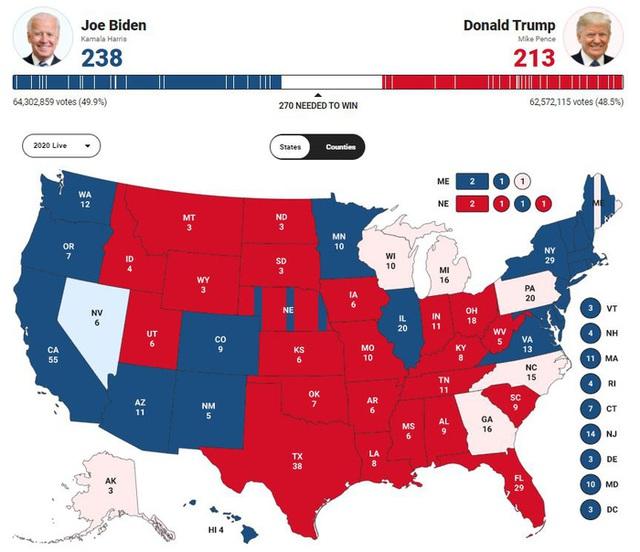 Giới cá độ chuyển sang đặt cược mạnh vào khả năng ông Trump thắng cử - Ảnh 1.