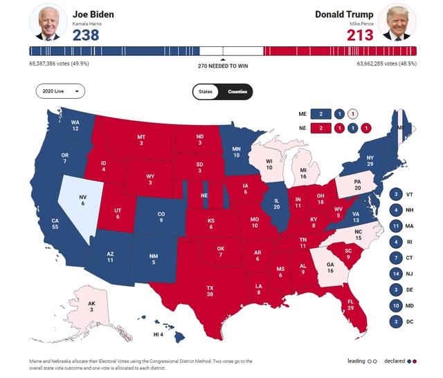 Liệu bầu cử tổng thống Mỹ sẽ có kết quả sớm? - Ảnh 1.