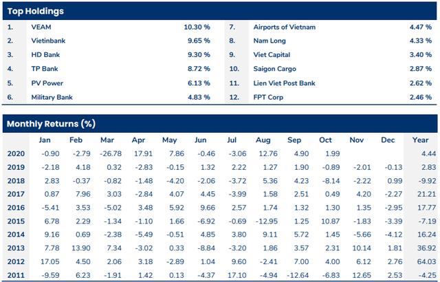Pyn Elite Fund bán mạnh cổ phiếu Thế giới di động, gia tăng nắm giữ tiền mặt - Ảnh 1.