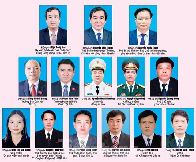 Thái Bình điều động, bổ nhiệm 4 thường vụ Tỉnh uỷ giữ chức danh mới - Ảnh 1.