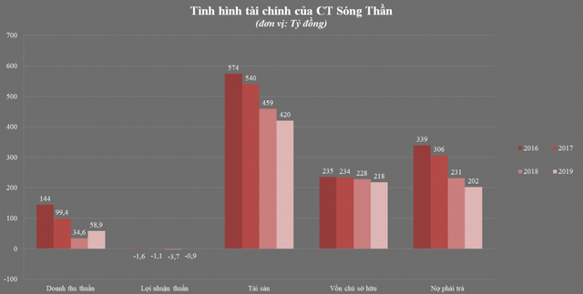Tiềm lực của Tập đoàn Chính Trực – 'thương hiệu' mới của C.T Group - Ảnh 5.