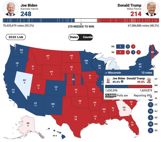 [Cập nhật] Hàng triệu phiếu bầu qua thư chờ được kiểm ở Pennsylvania, kết quả cuộc đua vào Nhà Trắng sẽ không có sớm nhưng cả phe ông Trump và ông Biden đều tuyên bố chiến thắng - Ảnh 1.