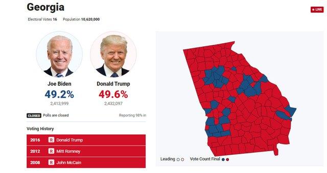 [Cập nhật] 98% số phiếu được kiểm, ông Biden bám đuổi sát nút ông Trump ở bang chiến trường Georgia - Ảnh 1.