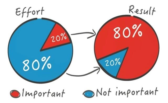 Chuyên gia tiết lộ tầm quan trọng của sự thấu cảm trong kinh doanh: Không có người bán hàng kém, chỉ có người chưa đọc vị được khách hàng - Ảnh 3.