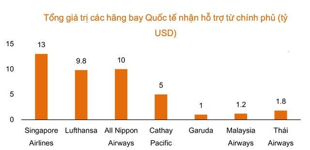 Tổng giám đốc SCIC: Đã sẵn sàng nguồn lực để đầu tư vào Vietnam Airlines - Ảnh 1.