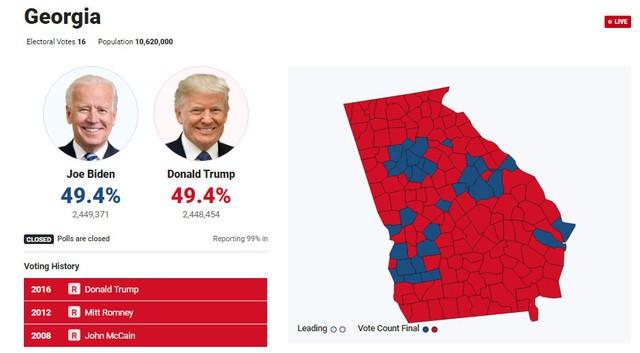 Nếu thắng ở Georgia, ông Biden sẽ viết lên lịch sử mà chưa người Dân chủ nào làm được gần 30 năm qua - Ảnh 1.