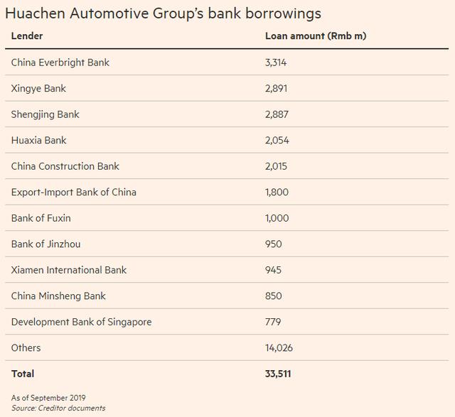 Tiếp tục xuất hiện một doanh nghiệp nhà nước vỡ nợ hàng tỷ USD, ngành ngân hàng Trung Quốc đứng trước nguy cơ bị càn quét - Ảnh 1.