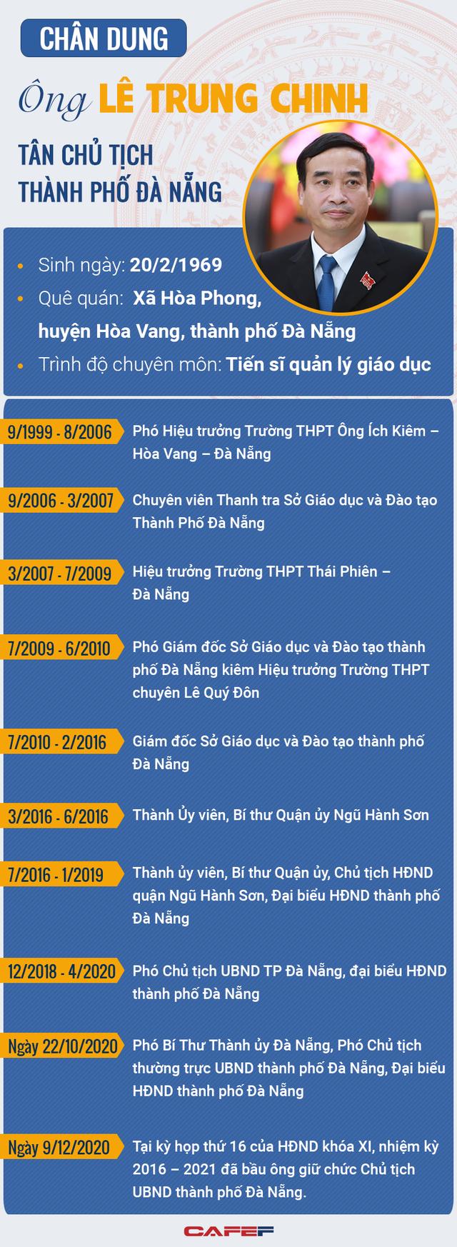Infographic: Chân dung tân Chủ tịch thành phố Đà Nẵng Lê Trung Chinh - Ảnh 1.