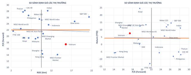 Chuyên gia dự báo VN-Index sẽ tiếp đà tăng trưởng trong năm 2021, nhưng lựa chọn cổ phiếu sẽ không còn dễ dàng - Ảnh 3.