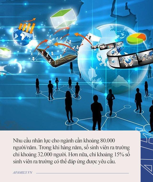 Những ngành nghề dự đoán gây bão năm 2021, nhanh chân thì kiếm được việc ngon lương cao, chậm chân thì mời chờ tới năm 2022 - Ảnh 1.