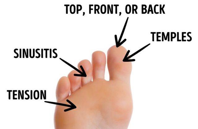 Tự chăm sóc cơ thể bằng cách xoa bóp bàn chân đơn giản để hưởng đủ lợi ích cho sức khỏe: Giảm đau cột sống, điều hòa huyết áp và đặc biệt giúp ngủ ngon - Ảnh 3.