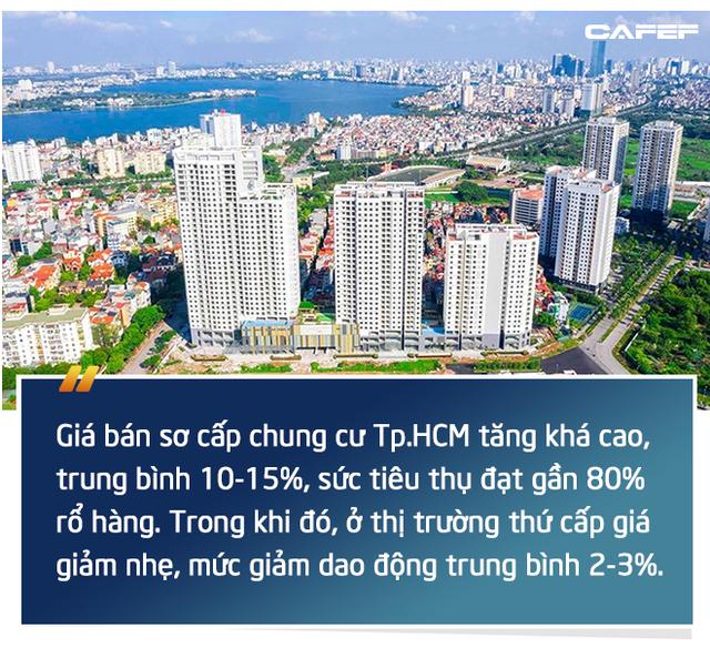 Toàn cảnh thị trường căn hộ TP.HCM 2020: Một năm tăng giá chóng mặt - Ảnh 3.