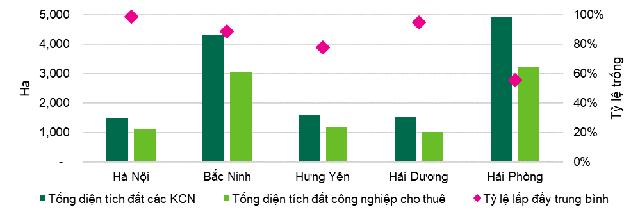 Sự trỗi dậy của các thành phố công nghiệp cấp 2 sẽ thúc đẩy thị trường BĐS tỉnh ven Hà Nội phát triển trong năm 2021 - Ảnh 1.