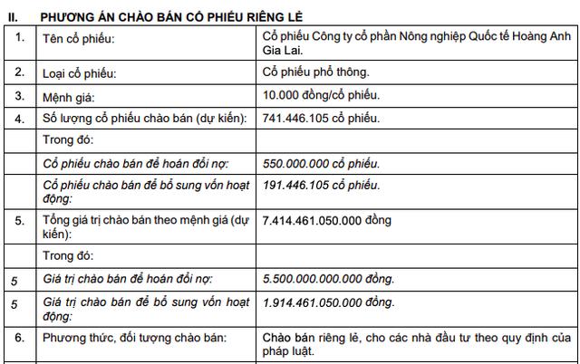 HAGL Agrico (HNG) sẽ phát hành 741,5 triệu cổ phiếu để hoán đổi nợ của THADI và bổ sung vốn - Ảnh 1.