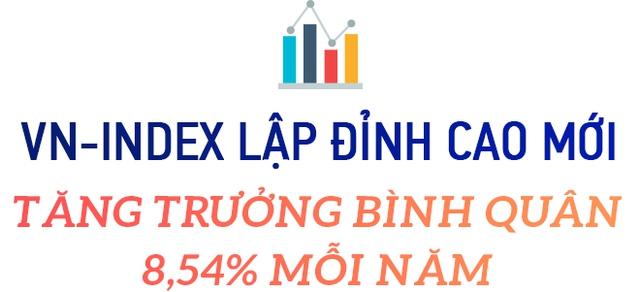 Thập kỷ bùng nổ của chứng khoán Việt Nam: Thu hút hàng tỷ đô vốn ngoại, VN-Index lập đỉnh cao mới, vốn hóa thị trường đạt hơn 5 triệu tỷ đồng - Ảnh 1.