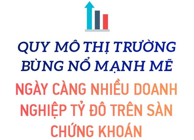 Thập kỷ bùng nổ của chứng khoán Việt Nam: Thu hút hàng tỷ đô vốn ngoại, VN-Index lập đỉnh cao mới, vốn hóa thị trường đạt hơn 5 triệu tỷ đồng - Ảnh 3.