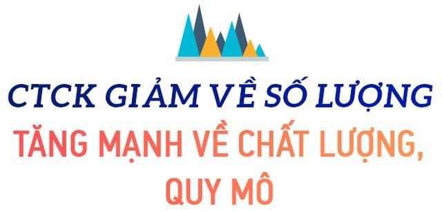 Thập kỷ bùng nổ của chứng khoán Việt Nam: Thu hút hàng tỷ đô vốn ngoại, VN-Index lập đỉnh cao mới, vốn hóa thị trường đạt hơn 5 triệu tỷ đồng - Ảnh 8.
