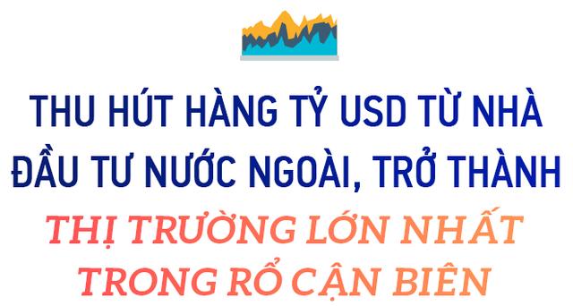 Thập kỷ bùng nổ của chứng khoán Việt Nam: Thu hút hàng tỷ đô vốn ngoại, VN-Index lập đỉnh cao mới, vốn hóa thị trường đạt hơn 5 triệu tỷ đồng - Ảnh 12.
