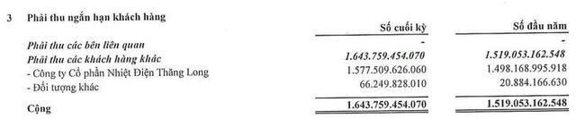 Hanic (SHN): Quý 2 lãi 118 tỷ đồng cao gấp 4 lần cùng kỳ - Ảnh 3.