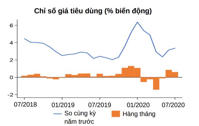 World Bank: Dù chưa thể quay lại nhịp độ trước khủng hoảng, quá trình phục hồi kinh tế Việt Nam vẫn tiếp diễn - Ảnh 3.