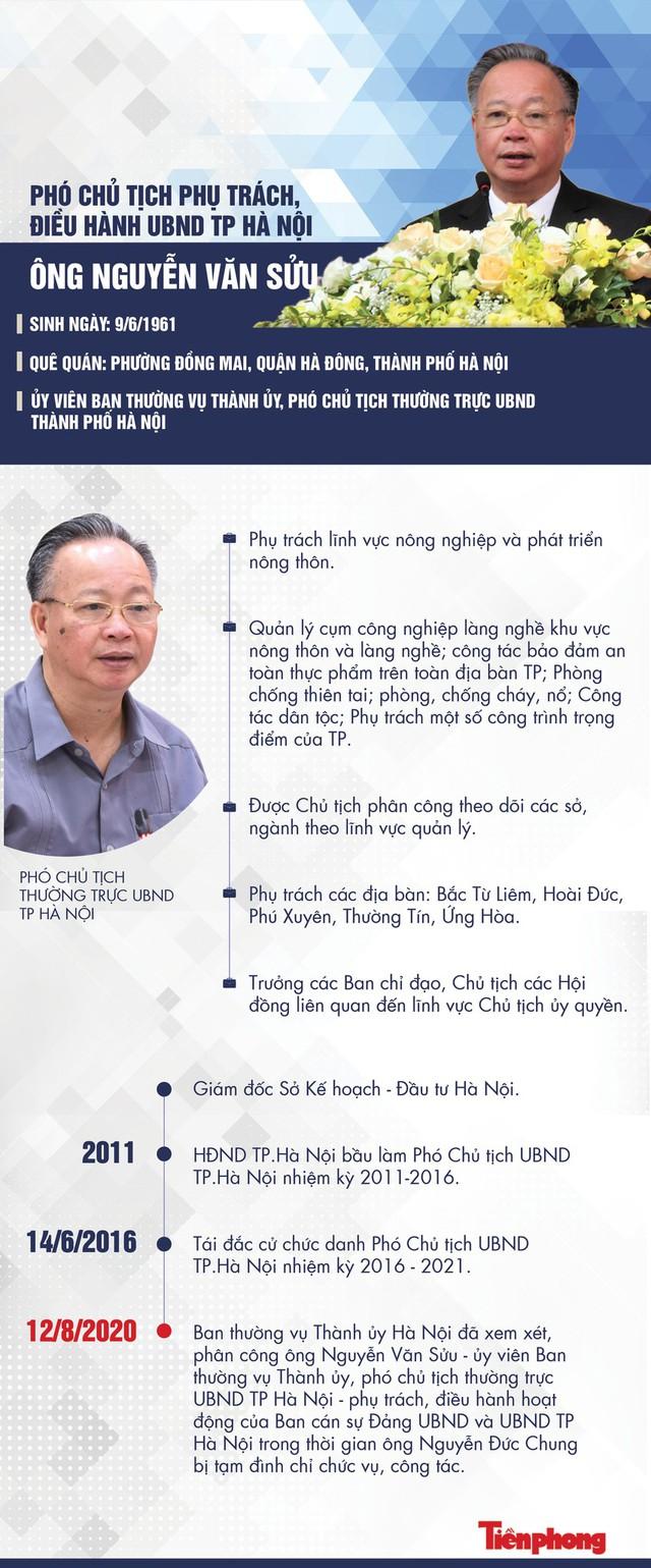 Chân dung người phụ trách, điều hành UBND Hà Nội thay ông Nguyễn Đức Chung - Ảnh 1.