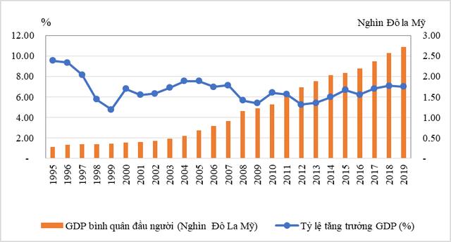 Nhìn lại thị trường BĐS sau 25 năm thăng trầm và những dự báo lạc quan vào sự vực dậy mạnh mẽ sau khủng hoảng - Ảnh 2.