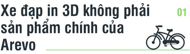 CEO Arevo Vũ Xuân Sơn: Chúng tôi sẽ xây nhà máy in 3D sợi carbon lớn nhất thế giới tại Việt Nam - Ảnh 1.
