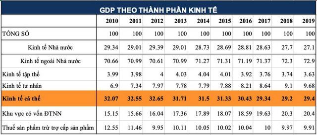 Hàng rong đang bền bỉ cùng gánh GDP - Ảnh 1.