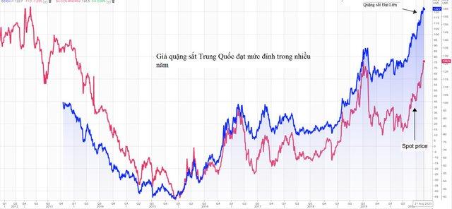 Thị trường ngày 22/08: Dầu, vàng cùng rớt giá - Ảnh 1.