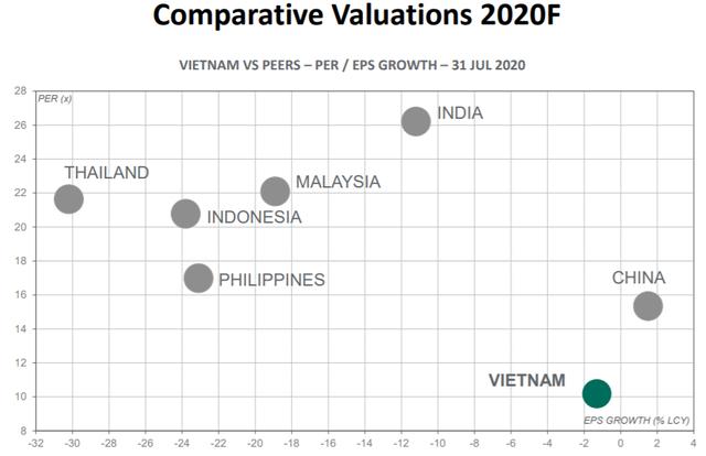Nhà đầu tư ngoại phải trả chênh 45% so với giá thị trường để mua cổ phiếu Thế giới di động - Ảnh 3.