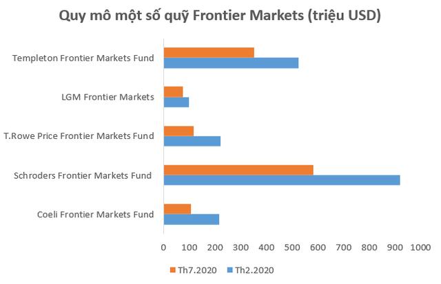 Dòng vốn ETFs đổ mạnh vào thị trường, vì sao khối ngoại vẫn bán ròng miệt mài trên TTCK Việt Nam? - Ảnh 4.
