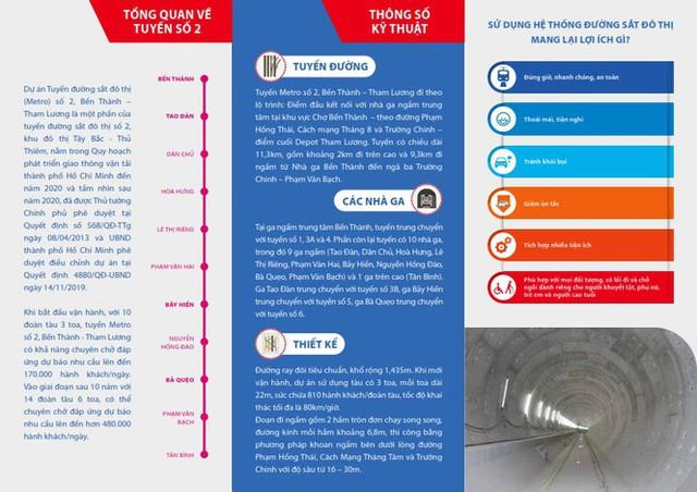 Người Sài Gòn dỡ nhà mặt phố bàn giao mặt bằng làm tuyến Metro Số 2 - Ảnh 13.