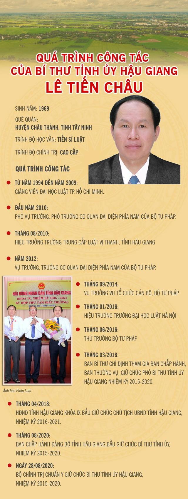 Sự nghiệp chính trị của tân Bí thư Tỉnh ủy Hậu Giang Lê Tiến Châu - Ảnh 1.