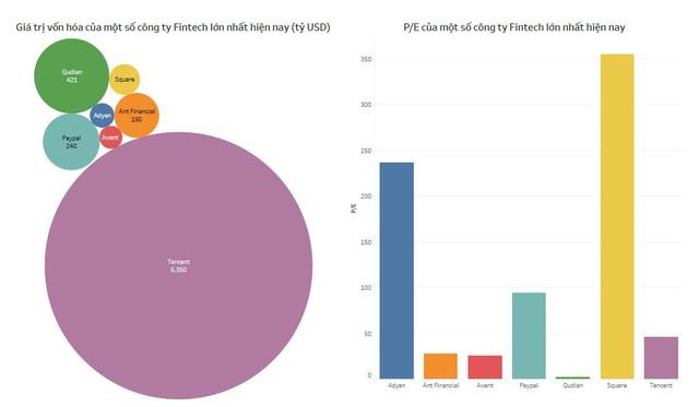 Thương vụ IPO kỷ lục 30 tỷ USD của Ant Group: Tham vọng dẫn đầu thị trường công nghệ tài chính toàn cầu của tỷ phú Jack Ma - Ảnh 4.