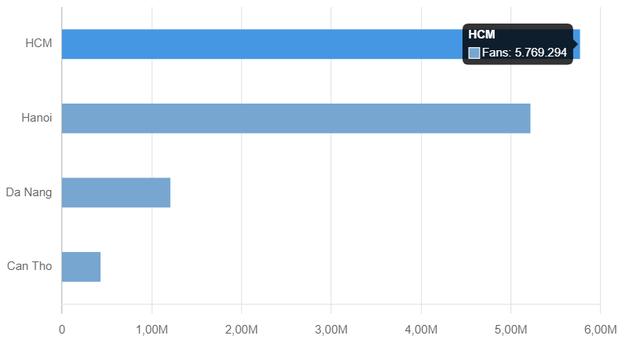 Kinh doanh giỏi như Sơn Tùng M-TP: Chỉ với 3 tỷ vốn, thu về 51 tỷ lãi ròng sau 3 năm - Ảnh 2.