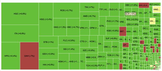 VCB bất ngờ tăng mạnh gần 4%, khối ngoại bán ròng nhiều cổ phiếu lớn khi VN-Index tăng gần 13 điểm - Ảnh 2.