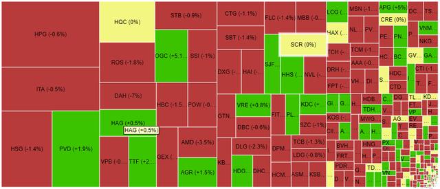SAB tăng gần 4% kéo Vn-Index lên trên 840 điểm - Ảnh 1.