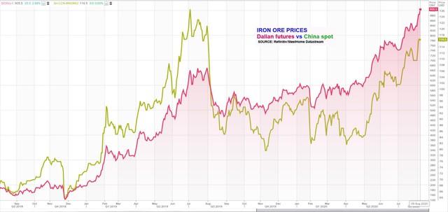 Thị trường ngày 7/8: Giá vàng lập kỷ lục mới hơn 2.069 USD, gạo và đường tăng mạnh - Ảnh 1.