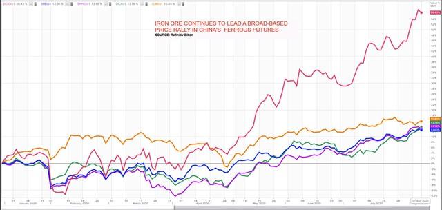 Thị trường ngày 8/8: Vàng đảo chiều giảm hơn 2% do USD mạnh lên, dầu xuống dưới 45 USD/thùng - Ảnh 2.