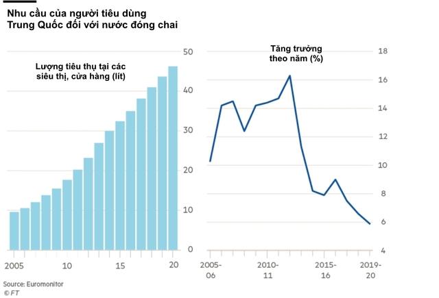 Chân dung vị tỷ phú bí ẩn, giàu nhất Trung Quốc với biệt danh sói già đơn độc và sản phẩm nước đóng chai được dùng để... đánh răng - Ảnh 2.