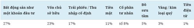 Data Design Viet Nam-Data Design Viet Nam-Data Design Viet Nam-Data Design Viet Nam-Data Design Viet Nam-Data Design Viet Nam-Data Design Viet Nam-Data Design Viet Nam-Data Design Viet Nam-Data Design Viet Nam-Data Design Viet Nam-Data Design Viet Nam-Data Design Viet Nam-Data Design Viet Nam-Data Design Viet Nam-Việt Nam sẽ là quốc gia tăng người siêu giàu nhanh nhất thế giới giai đoạn 2014-2024 - Ảnh 2.