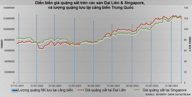 Thị trường ngày 17/9: Giá dầu WTI tăng vọt gần 5%, vàng và các hàng hóa khác đồng loạt leo cao - Ảnh 1.