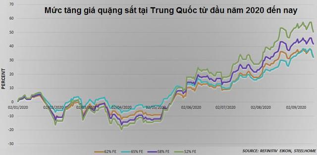 Thị trường ngày 19/9: Giá dầu, vàng biến động nhẹ; đậu tương và đồng tăng mạnh - Ảnh 1.