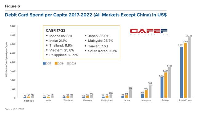 Cuộc chiến đốt tiền của ví điện tử MoMo, ZaloPay, AirPay: Càng làm càng lỗ, chi mạnh để đón sóng lớn giai đoạn 2020-2030 - Ảnh 5.