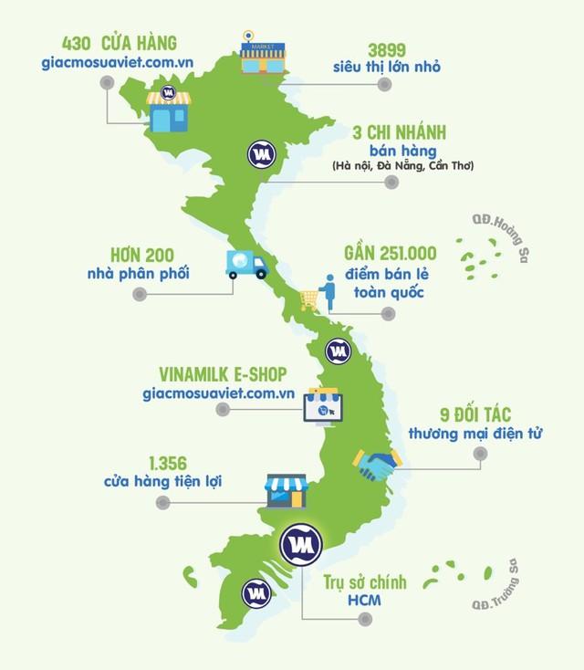 """Các """"mũi nhọn"""" giúp Vinamilk dẫn đầu thị trường sữa tại Việt Nam - Ảnh 2."""