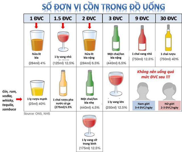 Kích động, lôi kéo người khác uống rượu, bia bị phạt đến 1 triệu đồng  - Ảnh 2.