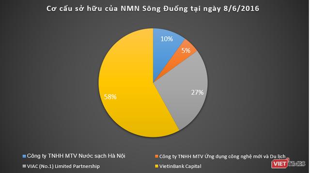 vt_-nmn-song-duong-co-cau-so-huu-1-9448228_3092020