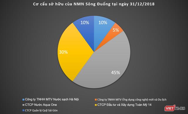 vt_-nmn-song-duong-co-cau-so-huu-2-7631490_3092020