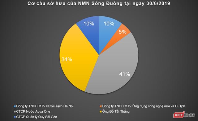 vt_nmn-song-duong-co-cau-so-huu-3-3794748_3092020